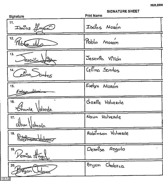 Đơn đăng ký ứng viên tổng thống của Kanye West có dấu hiệu gian lận ảnh 1