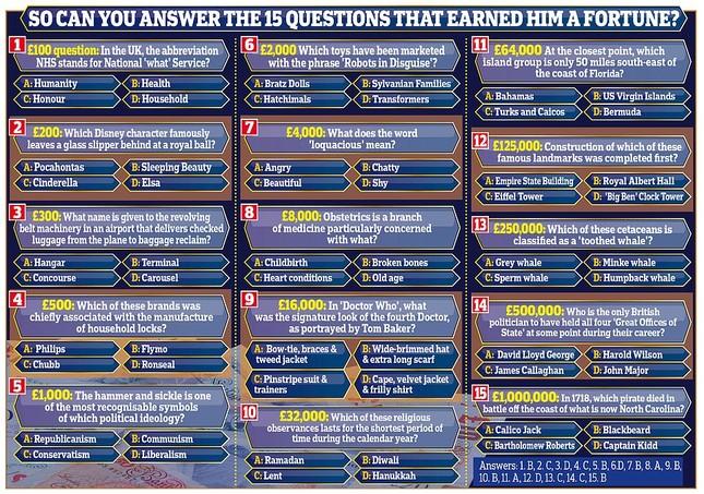 'Ai là triệu phú?' Anh quốc có người chiến thắng sau 14 năm ảnh 4