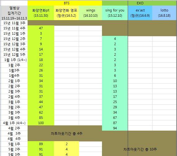 """Tranh cãi xung quanh giải thưởng """"daesang"""" của BTS tại MMA ảnh 1"""