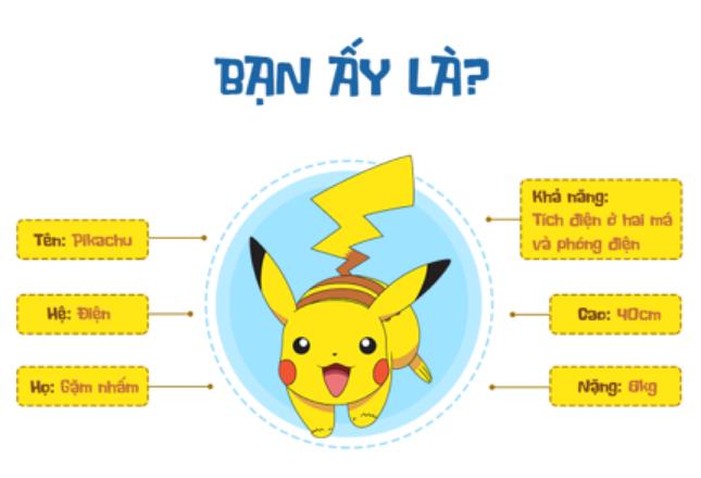 Là fan của Pokémon, bạn có chắc mình đã am hiểu tất tần tật về thế giới Pikachu?  ảnh 1