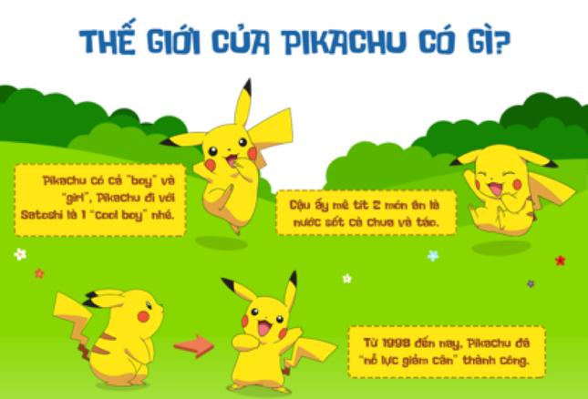 Là fan của Pokémon, bạn có chắc mình đã am hiểu tất tần tật về thế giới Pikachu?  ảnh 2