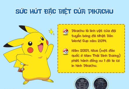 Là fan của Pokémon, bạn có chắc mình đã am hiểu tất tần tật về thế giới Pikachu?  ảnh 4