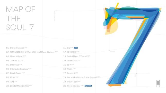 """BTS có màn trở lại hoành tráng với MV """"ON' và full album """"Map of the soul: 7"""" ảnh 1"""