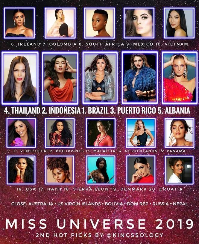 Hoàng Thuỳ liên tục 'oanh tạc' các bảng xếp hạng trước thềm Miss Universe 2019 - ảnh 1