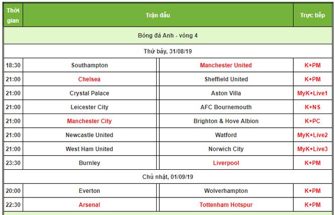 Lịch thi đấu Ngoại hạng Anh hôm nay (31/8): M.U gặp khó - ảnh 1