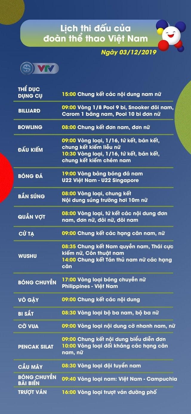 SEA Games ngày 3/12: Thêm 8 HCV, Việt Nam xây chắc ngôi nhì bảng - ảnh 14