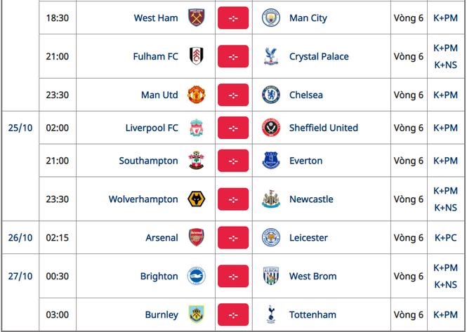 Lịch thi đấu, lịch trực tiếp Ngoại hạng Anh 24/10: M.U đại chiến Chelsea - ảnh 1