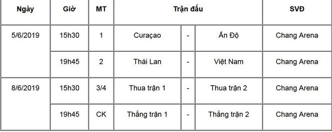 Chi tiết lịch thi đấu của tuyển Việt Nam tại King's Cup 2019 - ảnh 1