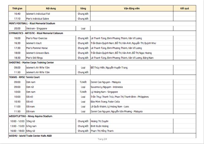 SEA Games ngày 3/12: Thêm 8 HCV, Việt Nam xây chắc ngôi nhì bảng - ảnh 23