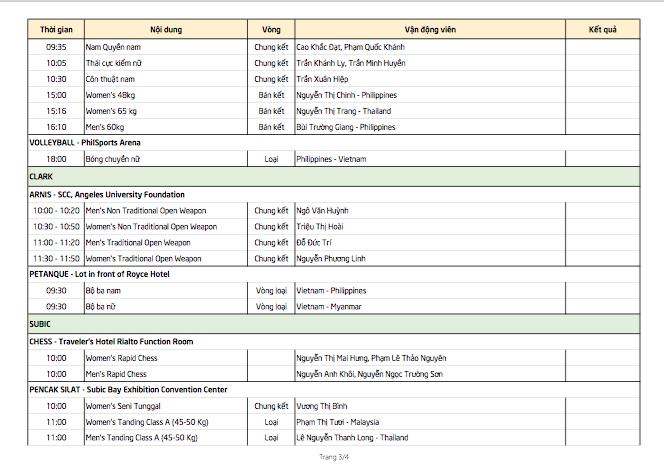 SEA Games ngày 3/12: Thêm 8 HCV, Việt Nam xây chắc ngôi nhì bảng - ảnh 24