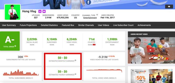 Kênh YouTube chính của Hưng Vlog đã bị tắt chức năng kiếm tiền sau loạt video vô bổ? - ảnh 2