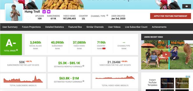 Kênh YouTube chính của Hưng Vlog đã bị tắt chức năng kiếm tiền sau loạt video vô bổ? - ảnh 3