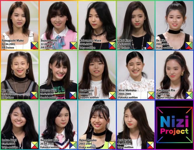 Nizi Project: xuất hiện thí sinh được gọi là tiểu Suzy - ảnh 1