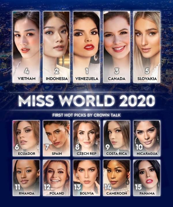Showbiz 4/12: Hoa hậu Đỗ Thị Hà lọt Top 4 gương mặt sáng giá nhất Miss World 2021 - ảnh 1