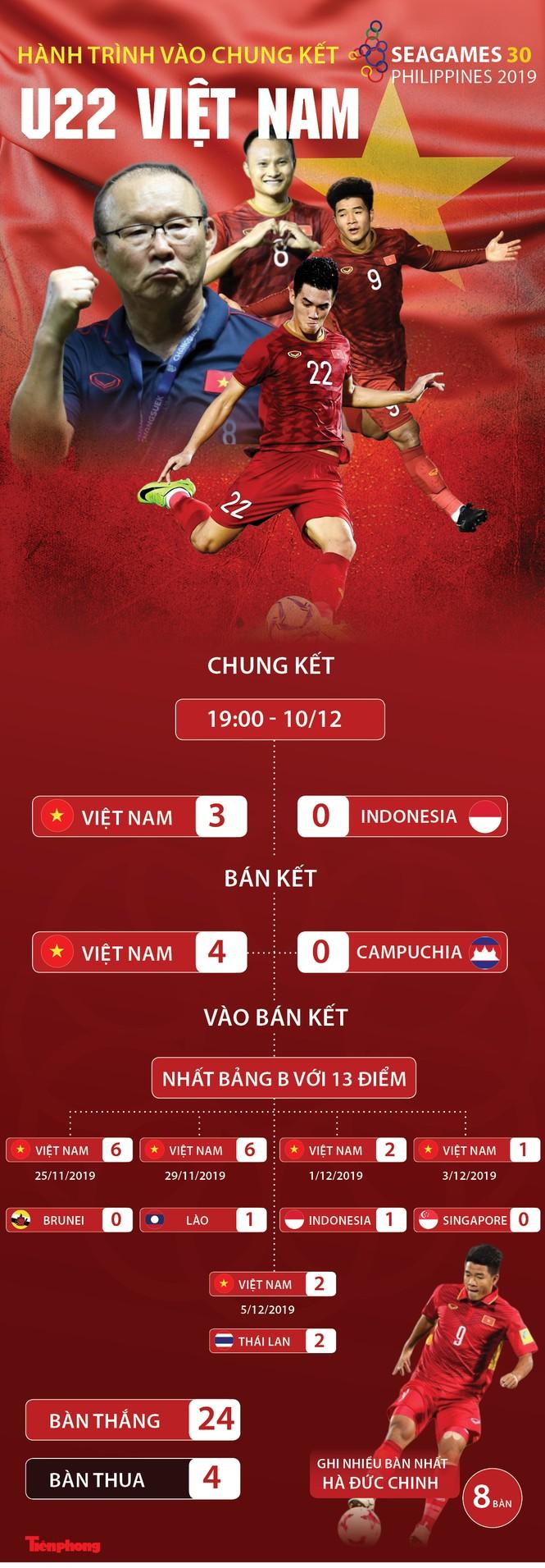 Các nhà vô địch SEA Games về đến Hà Nội - ảnh 57