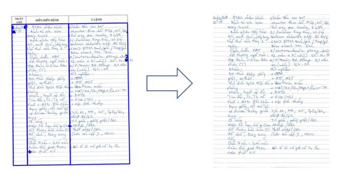 Dùng công nghệ học máy để giải mã chữ bác sĩ - ảnh 2