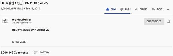 """MV """"DNA"""" cán mốc tỉ view, """"nhóm nhạc toàn cầu"""" BTS tiếp tục chuỗi kỷ lục """"thần thánh"""" - ảnh 2"""