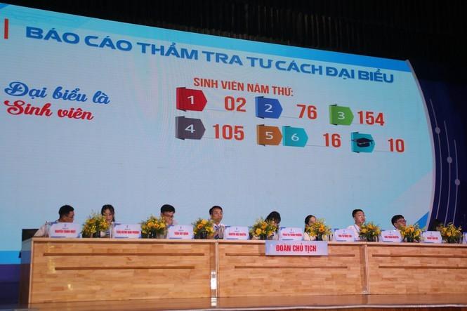 5 đặt hàng của Thành ủy TP. HCM với sinh viên - ảnh 1