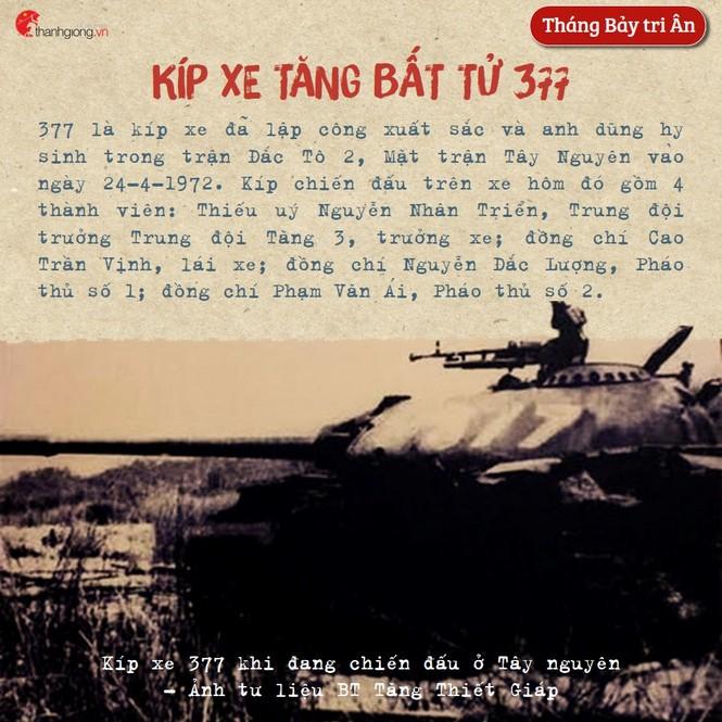 Tháng Bảy tri ân: Những kỷ vật từ kíp xe tăng bất tử 377 tái hiện một thời hoa lửa - ảnh 3