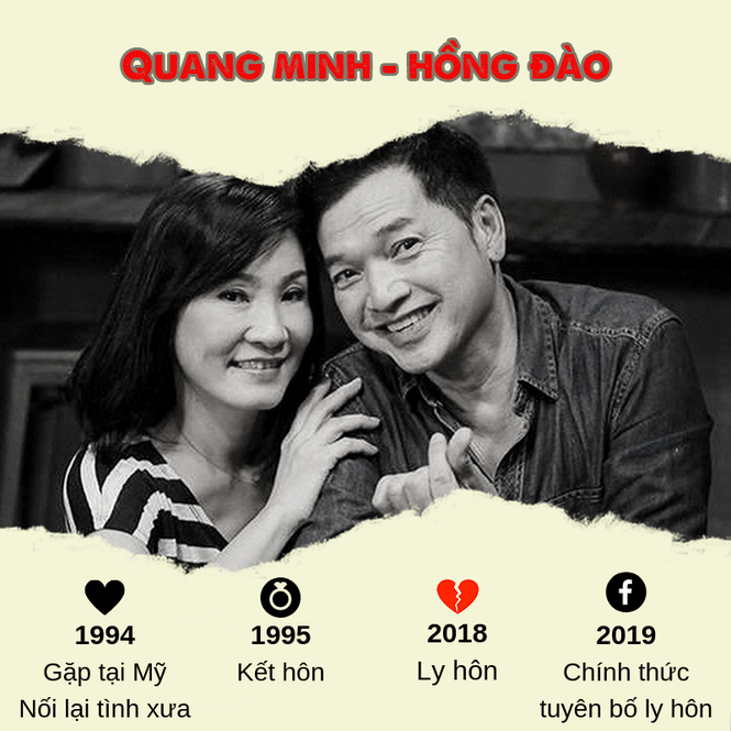 5 cặp đôi hot của showbiz Việt tuyên bố ly hôn năm 2019 - ảnh 5