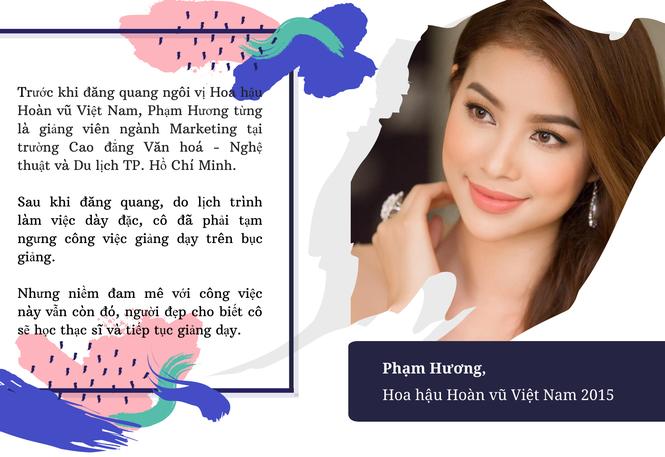 Những sao Việt khiến người hâm mộ ngỡ ngàng vì bén duyên với nghề giáo - ảnh 3