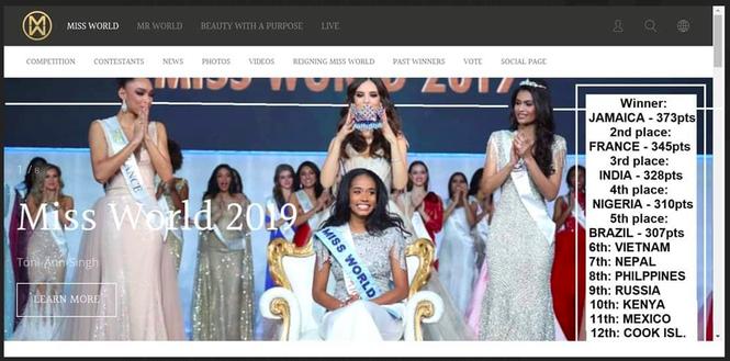 Lộ bảng điểm Lương Thuỳ Linh đứng top 6 Miss World 2019 khiến fans tiếc nuối - ảnh 1