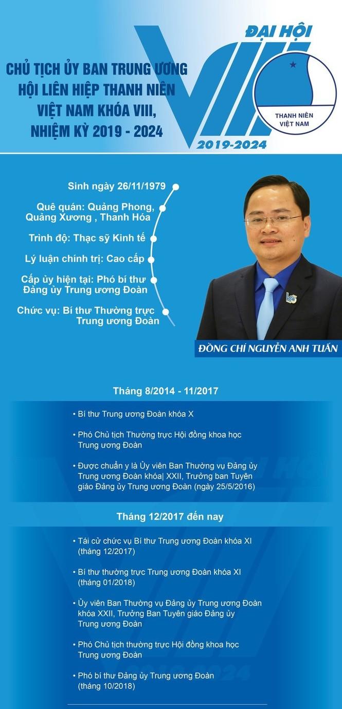 Thủ tướng Nguyễn Xuân Phúc: Mong thanh niên khởi nghiệp mạnh mẽ hơn - ảnh 29