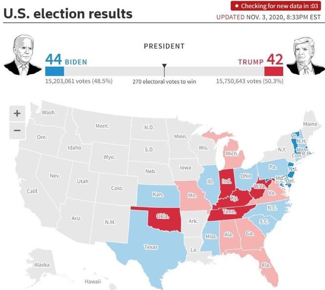Mỹ sắp có cuộc bầu cử nhiều người bỏ phiếu nhất trong một thế kỉ - ảnh 35