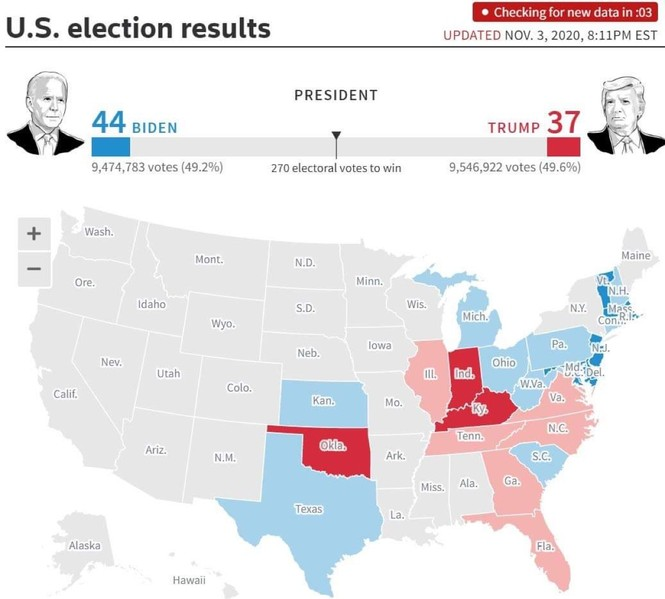 Mỹ sắp có cuộc bầu cử nhiều người bỏ phiếu nhất trong một thế kỉ - ảnh 36