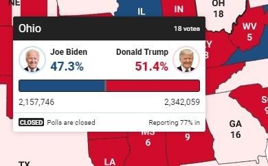 Mỹ sắp có cuộc bầu cử nhiều người bỏ phiếu nhất trong một thế kỉ - ảnh 25