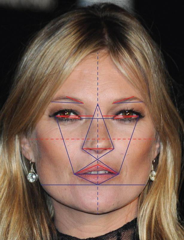 Amber Heard có gương mặt đẹp nhất thế giới theo nghiên cứu khoa học - ảnh 3