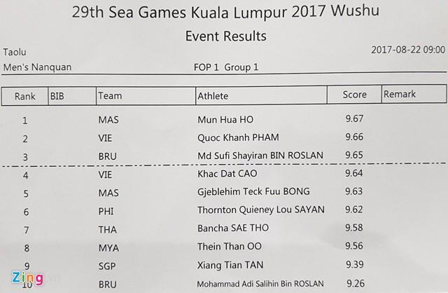 SEA Games ngày 22/8: Tú Chinh lên ngôi 'nữ hoàng' chạy 100m - ảnh 68