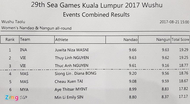 SEA Games ngày 22/8: Tú Chinh lên ngôi 'nữ hoàng' chạy 100m - ảnh 69