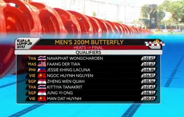 SEA Games ngày 22/8: Tú Chinh lên ngôi 'nữ hoàng' chạy 100m - ảnh 92