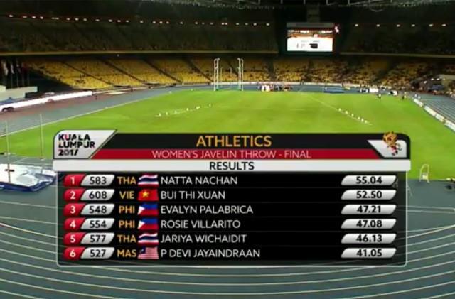 SEA Games ngày 22/8: Tú Chinh lên ngôi 'nữ hoàng' chạy 100m - ảnh 1