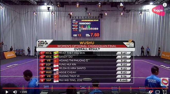 SEA Games ngày 22/8: Tú Chinh lên ngôi 'nữ hoàng' chạy 100m - ảnh 23
