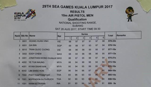 SEA Games ngày 26/8: Bóng bàn giải 'cơn khát' vàng sau 8 năm - ảnh 34