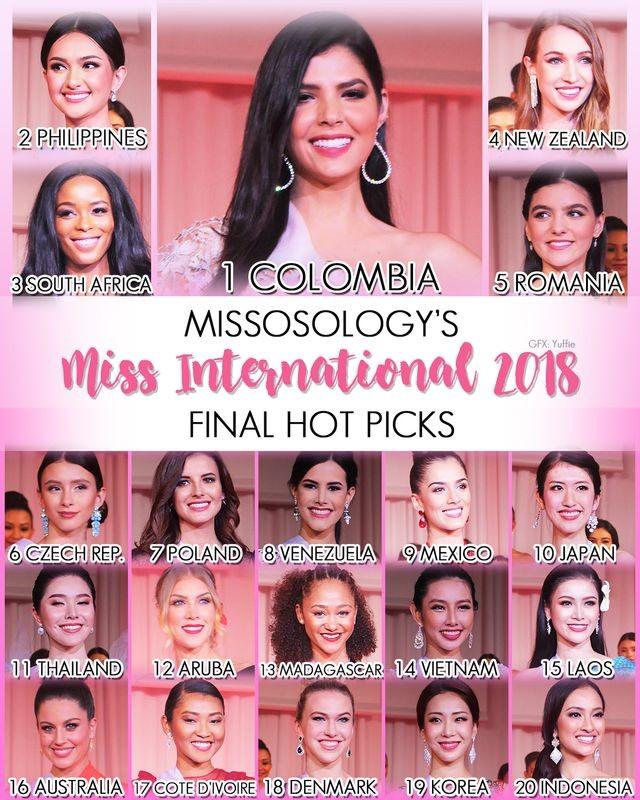 Người đẹp Venezuela đăng quang Hoa hậu Quốc tế 2018 - ảnh 32