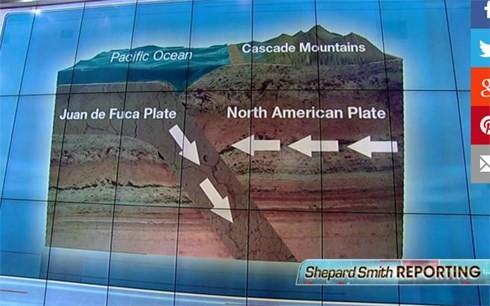 Sắp có siêu động đất có thể giết chết 13.000 người - ảnh 1