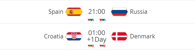 Lịch thi đấu vòng 1/8 World Cup hôm nay (1/7): 'Gấu Nga' quyết thắng - ảnh 2