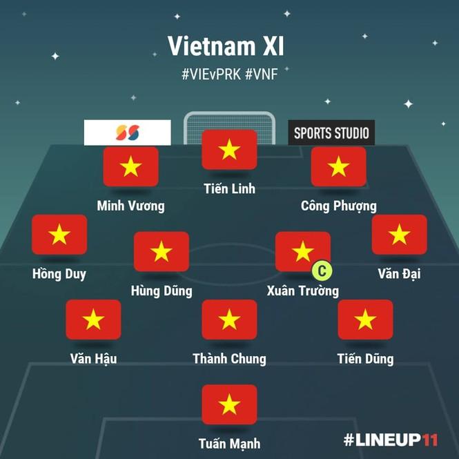 Tuyển Việt Nam đánh rơi chiến thắng trước Triều Tiên - ảnh 7