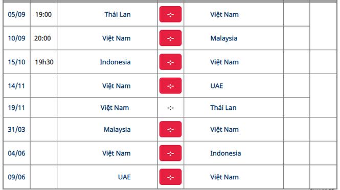 Vòng loại World Cup 2022: Xem 'đại chiến' Việt Nam - Thái Lan ở đâu? - ảnh 1