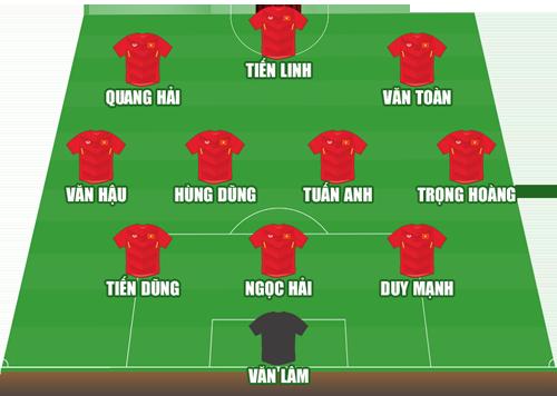 Bàn thắng không được công nhận, tuyển Việt Nam chia điểm với Thái Lan - ảnh 11