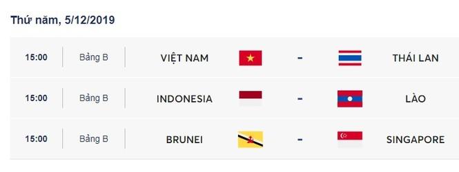 Kịch bản nguy hiểm có thể khiến U22 Việt Nam bị loại ngay từ vòng bảng - ảnh 1