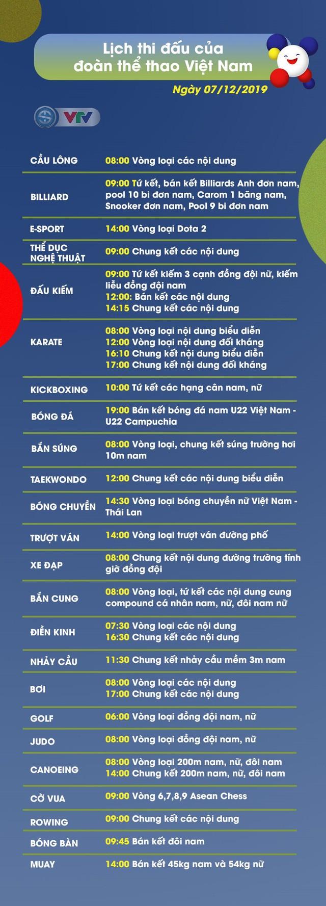 SEA Games ngày 7/12: Ánh Viên có HCV thứ 5 - ảnh 11