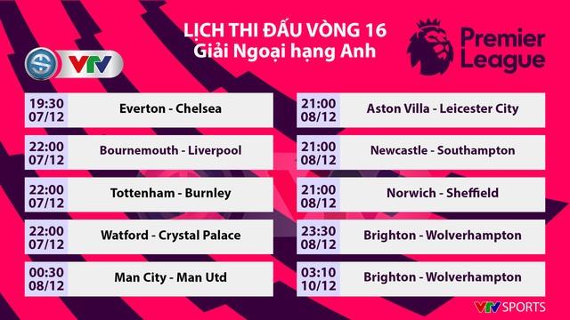 Lịch thi đấu Ngoại hạng Anh hôm nay: Derby thành Manchester - ảnh 1