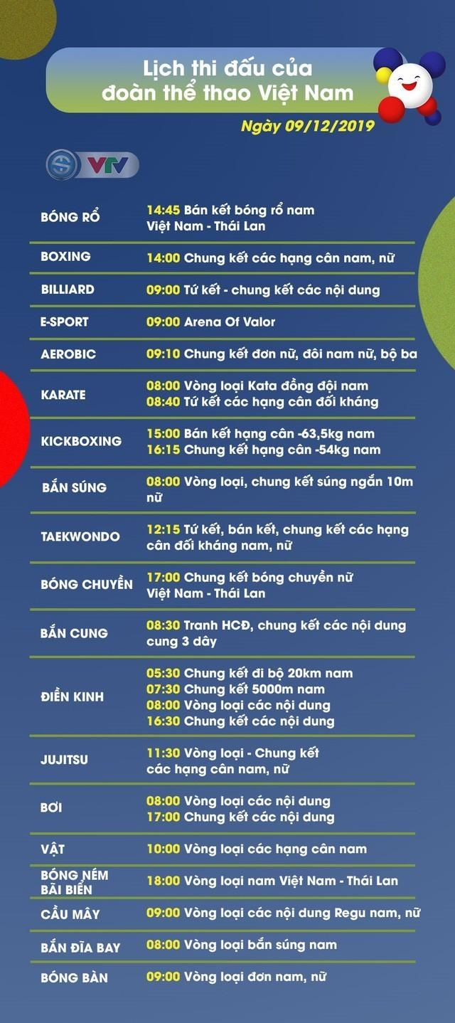 SEA Games 30 ngày 9/12: Việt Nam chạm mốc 80 HCV - ảnh 2