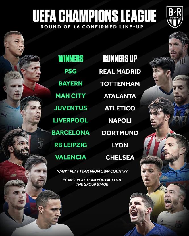 Xác định 16 đội vào vòng knock-out Champions League - ảnh 1
