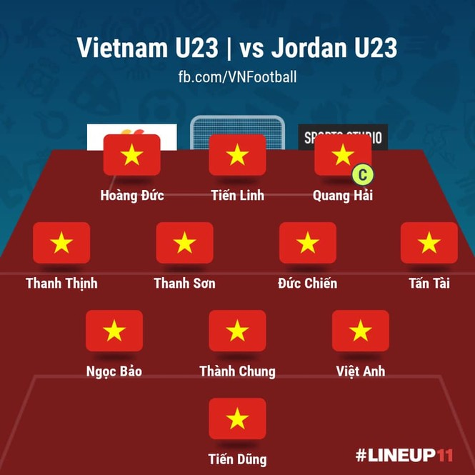 U23 Việt Nam hòa trận thứ 2 liên tiếp ở giải châu Á  - ảnh 1