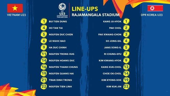 Thua ngược Triều Tiên, U23 Việt Nam dừng bước ở giải châu Á  - ảnh 5